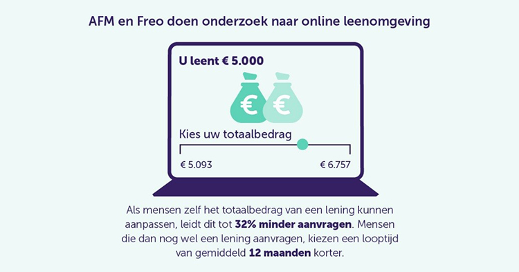online-leengedrag-2-website